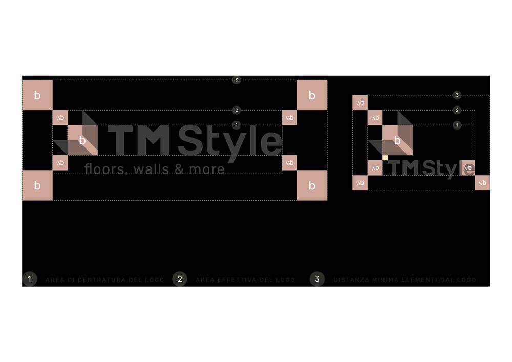 le aree sensibili del marchio, la zona di centratura, la dimensione effettiva del marchio e la distanza che devono avere gli altri elementi dal logo.