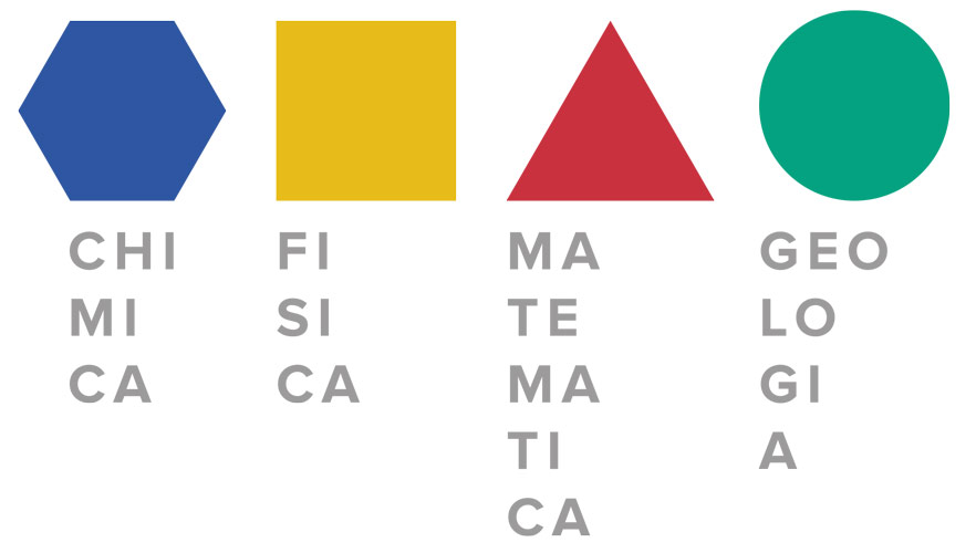 chimica, fisica, matematica, geologia, un esagono, un quadrato, un triangolo, un cerchio. Il blu il giallo, il rosso e il verde. Colori e forme della scienza.