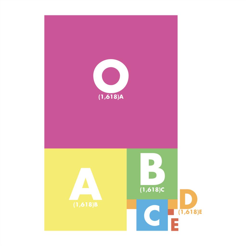 sassuolo logo restyling, le forme base. Tutto parte dallo studio delle forme relative alla sezione aurea, una serie di quadrati uniti da questa magica regola matematica.