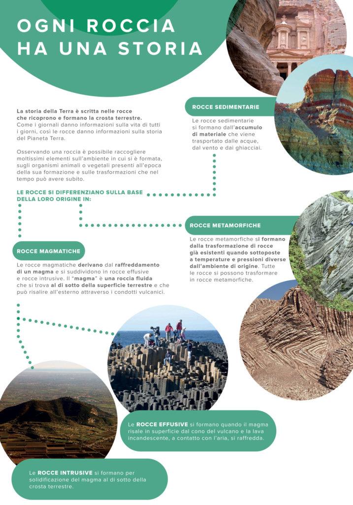 Geologia: paesaggi di rocce e idee, n°1, il mestiere del geologo spiegato attraverso i vari strumenti del mestiere e le principali mansioni del suo lavoro.